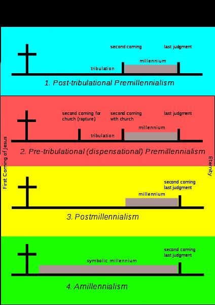 Millennial Views by Lamorak